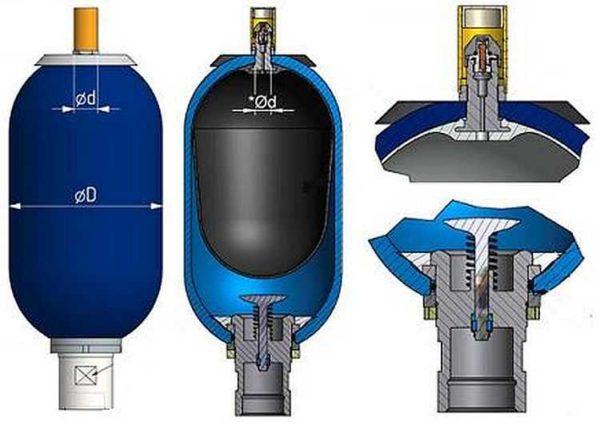 Конструкция гидроаккумулятора (изображение фланцев)