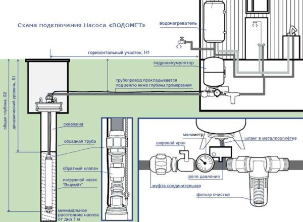 Схема подключения гидроаккумулятор к погружному насосу