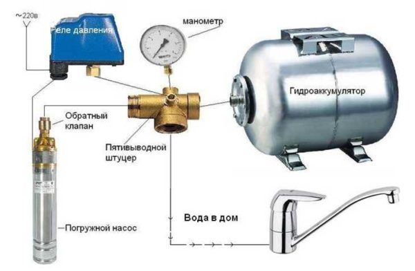Наглядная схема подключения насоса и гидроаккумулятора - там где необходимо используйте шланги или трубы