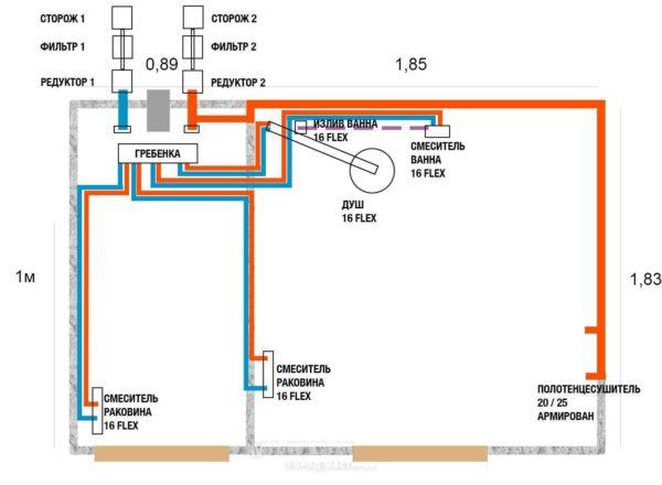 Пример разводки труб по коллекторной схеме