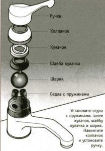 Как разобрать однорычажный шаровый смеситель