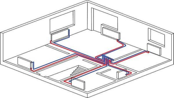 Лучевая схема устройства отопления в частном доме