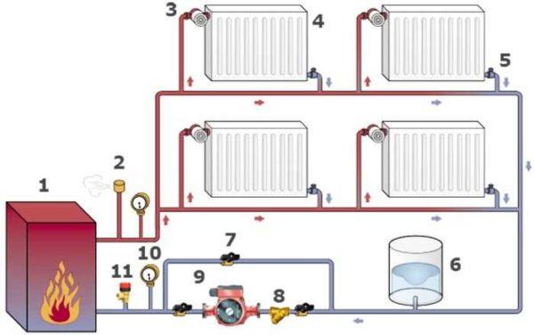 Система закрытого типа с мембранным бачком