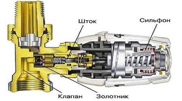 Устройство терморегулятора на радиатор отопления с механической термостатической головкой