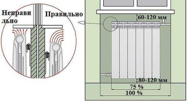 Расстояния от радиатора отопления до окна