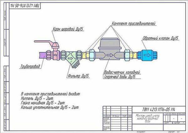 Схема установки счетчика на воду