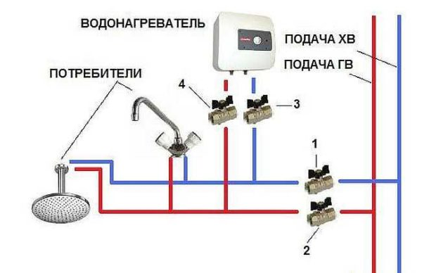 Установка системного (напорного) проточного водонагревателя