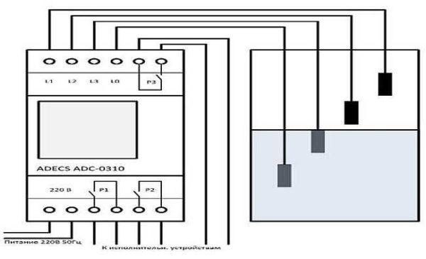 Один и тот же прибор может контролировать разные уровни, в том числе, минимальный