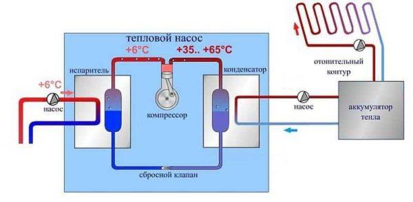 Схема теплового насоса для использования альтернативных источников энергии