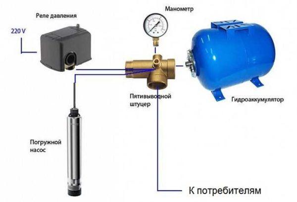 Схема водоснабжения частного дома с погружным вибрационным насосом Малыш