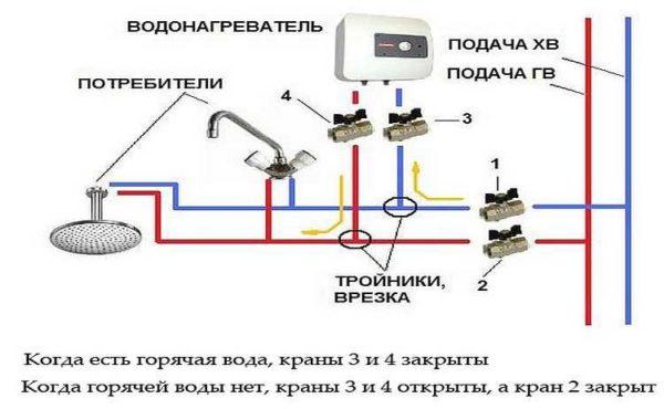 Подключение системного электрического проточного водонагревателя к водопроводу