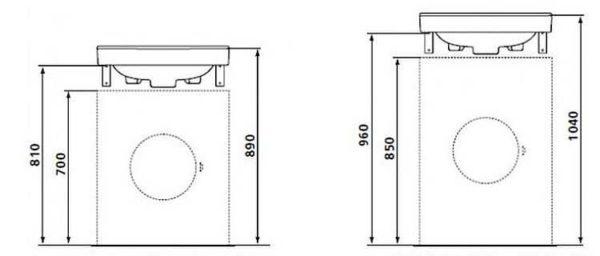 Пример выбора стиральной машины под раковину по высоте