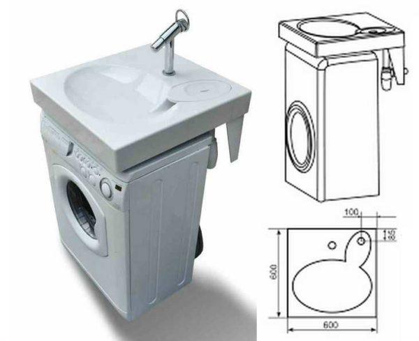 Выбор стиральной машины под мойку по глубине