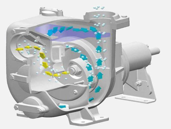 Схема движения воды в центробежном насосе