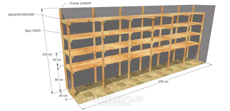 Как сделать верстак в гараже своими руками из дерева