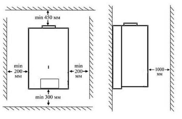 Точное расстояние от стен и других предметов указывается в инструкции по эксплуатации котла