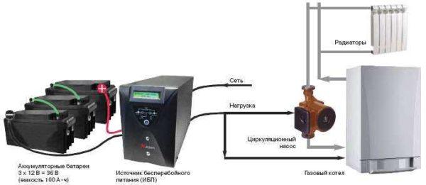Как подключить циркуляционник к электричеству через стабилизатор