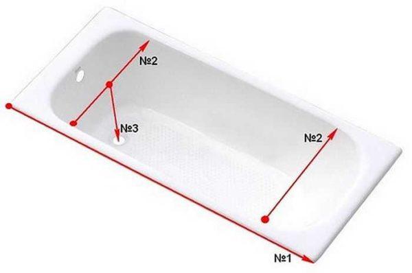 Как измерить ванну для покупки акрилового вкладыша