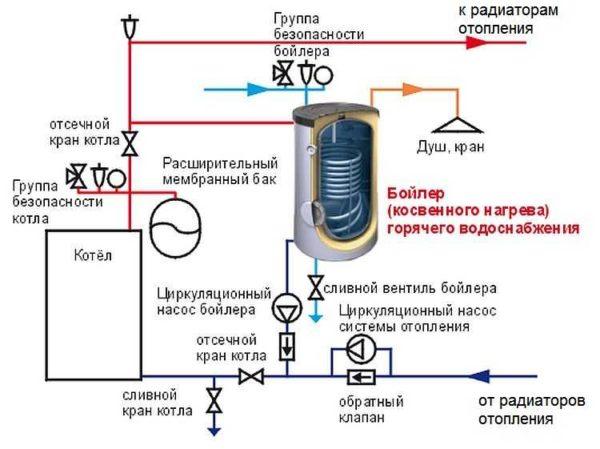 Схема подключения к котлу с автоматическим управлением