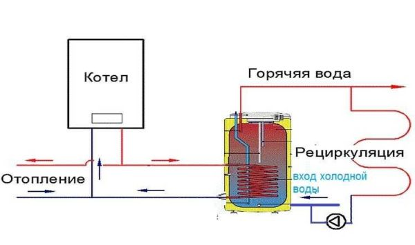 Подключение бойлера косвенного нагрева с рециркуляцией
