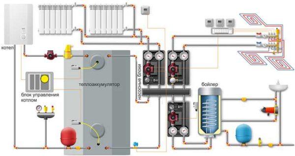 Схема водяного отопления с теплоаккумулятором