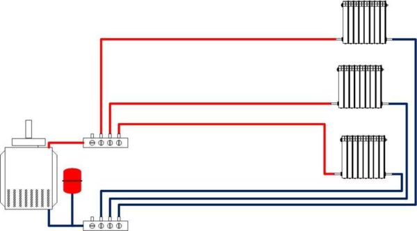 Лучевая схема разводки отопления