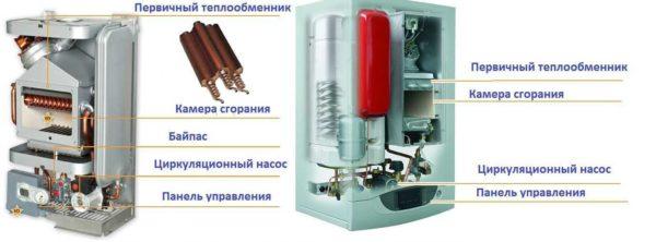Основное отличие настенных газовых котлов - тип горелки