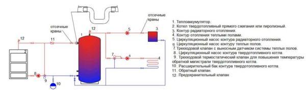 Схема обвязки ТТ котла с теплоаккумулятором