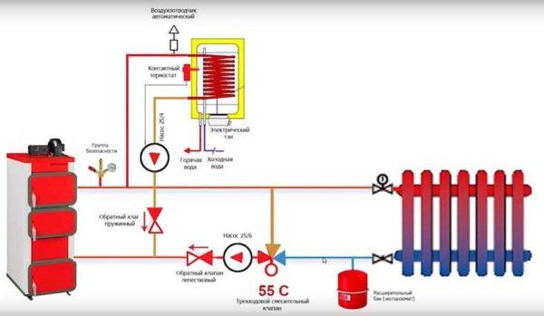 Схема обвязки твердотопливного котла с бойлером косвенного нагрева
