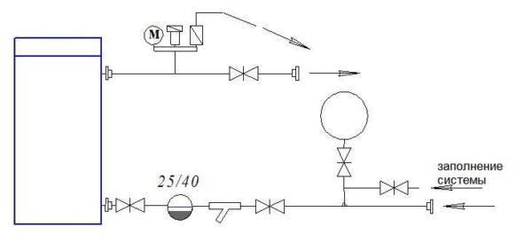 Один из вариантов установки крана для заполнения системы отопления