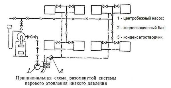 Схема парового отопления с верхней разводкой