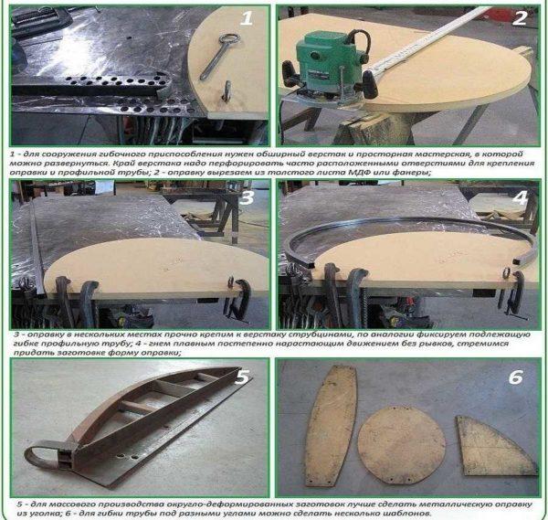 Процесс получения дуги из профильной трубы с использованием шаблона