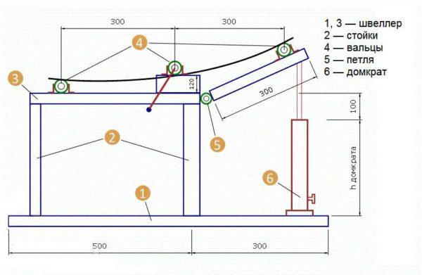 Четреж гибочного станка для профильной трубы с подъемной платформой