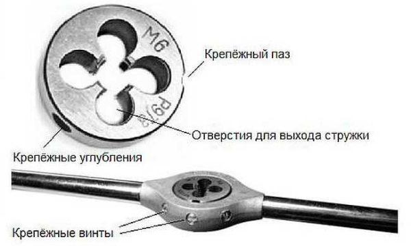 Инструмент для наружной резьбы