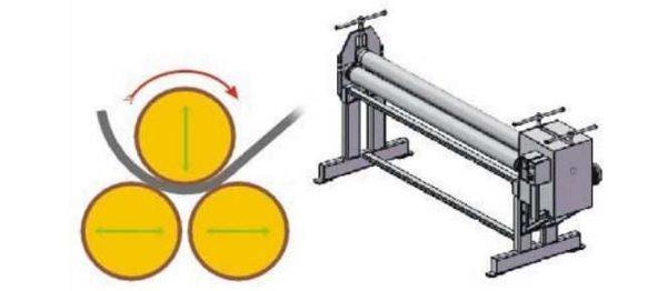 Для получения радиального изгиба металлического листа