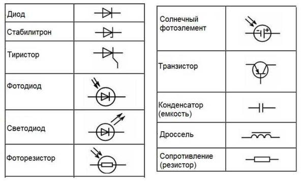 Условные обозначения радиоэлементов в чертежах