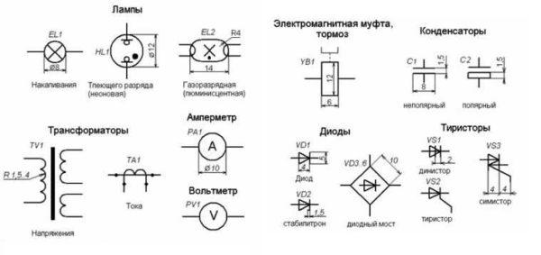 Обозначение электрических элементов на схемах: лампы,трансформаторы, измерительные приборы, основная элементная база