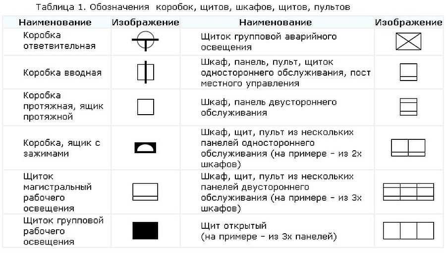 Схемы темброблоки электрогитар