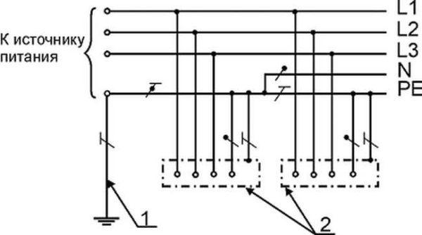 Пример схемы электропитания и графическое изображение проводов на ней