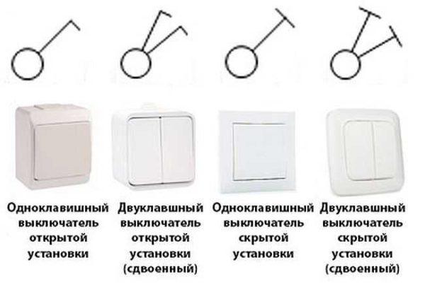 Условные графические обозначения выключателей на электрических схемах