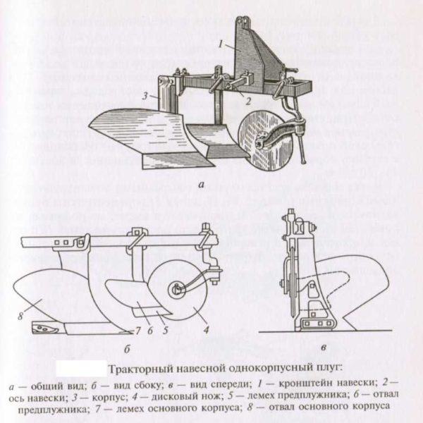 Плуг общего назначения на трактор (однокорпусный)