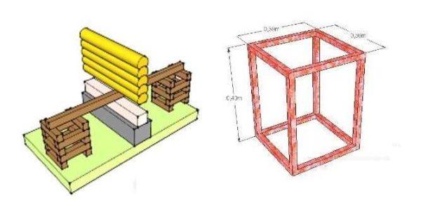 Классическая технология и металлический куб