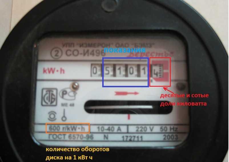 Показания счетчика электро