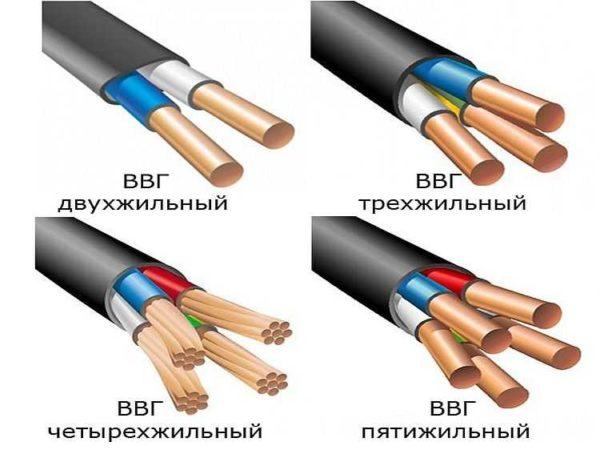 Виды круглых проводников