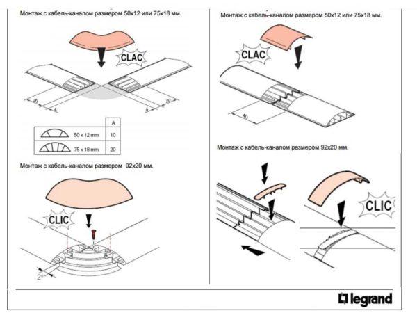 Правила монтажа напольных кабель каналов фирмы Legrand