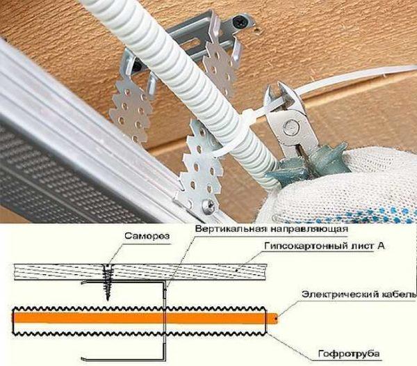 Если делаете подвесной потолок из гипсокартона, проводку можно крепить к подвесам или укладывать внутри профилей. Только при монтаже кабели не укладывайте близко к стенке профиля - чтобы не повредить при работе