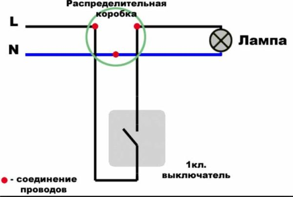 При правильном подключении выключателя клавишей разрывается фаза