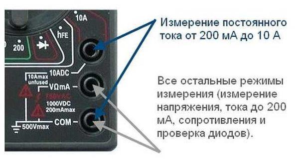 Куда подключать щупы мультиметра