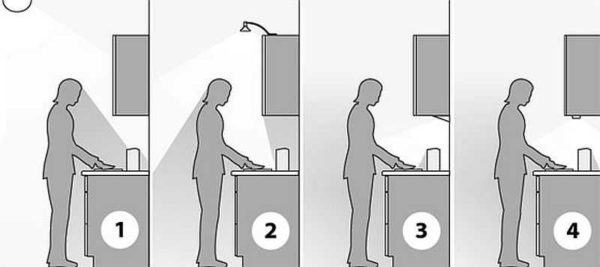 Как лучше сделать подсветку рабочей зоны на кухне