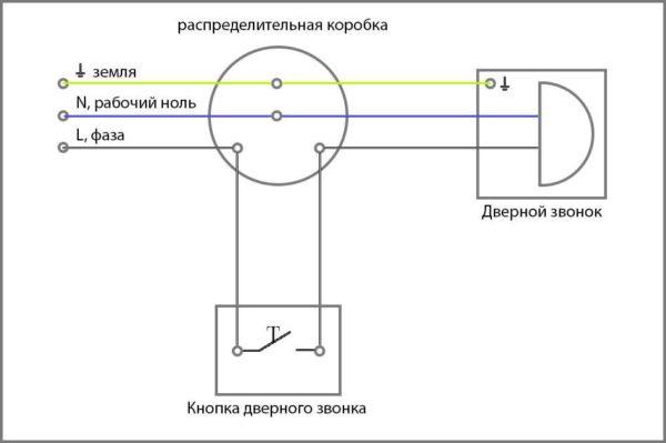 Схема подключения электрического дверного звонка
